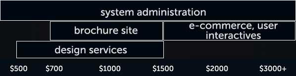 rate bar image